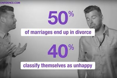 Video: Do Not Marry A Guy With These 5 Habits!