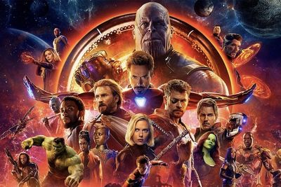 Video:the Avengers: Infinity War Remained Top Secret Until It Was Launched