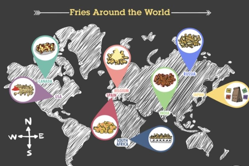 Fries from Around the World – delicious! 1